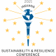 Indiana Sustainability and Resilience Conference: Day 1